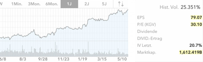 chart trading app